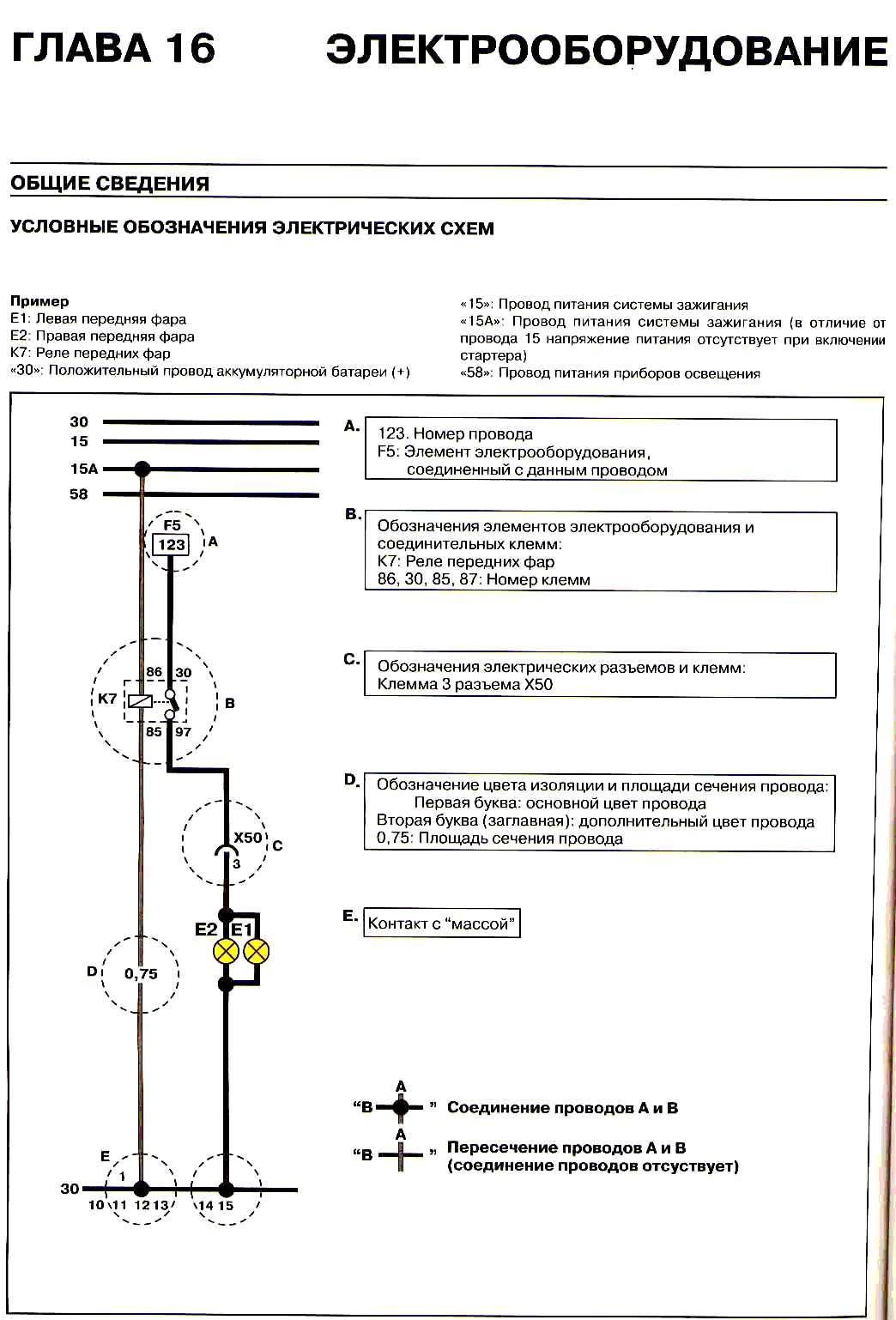 Общие сведения об электрических сетях и их схемах