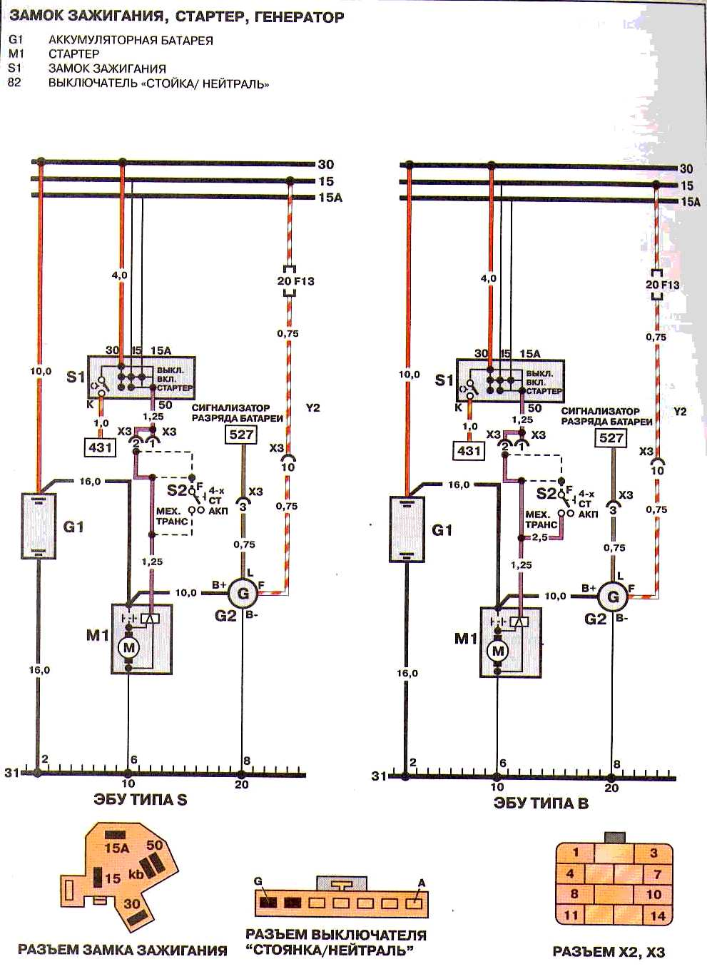"G1 Аккумуляторная батарея М1 Стартер S1 Замок зажигания 82 Выключатель  ""Стоянка/нейтраль "" .  21.6.3 Система зажигания..."
