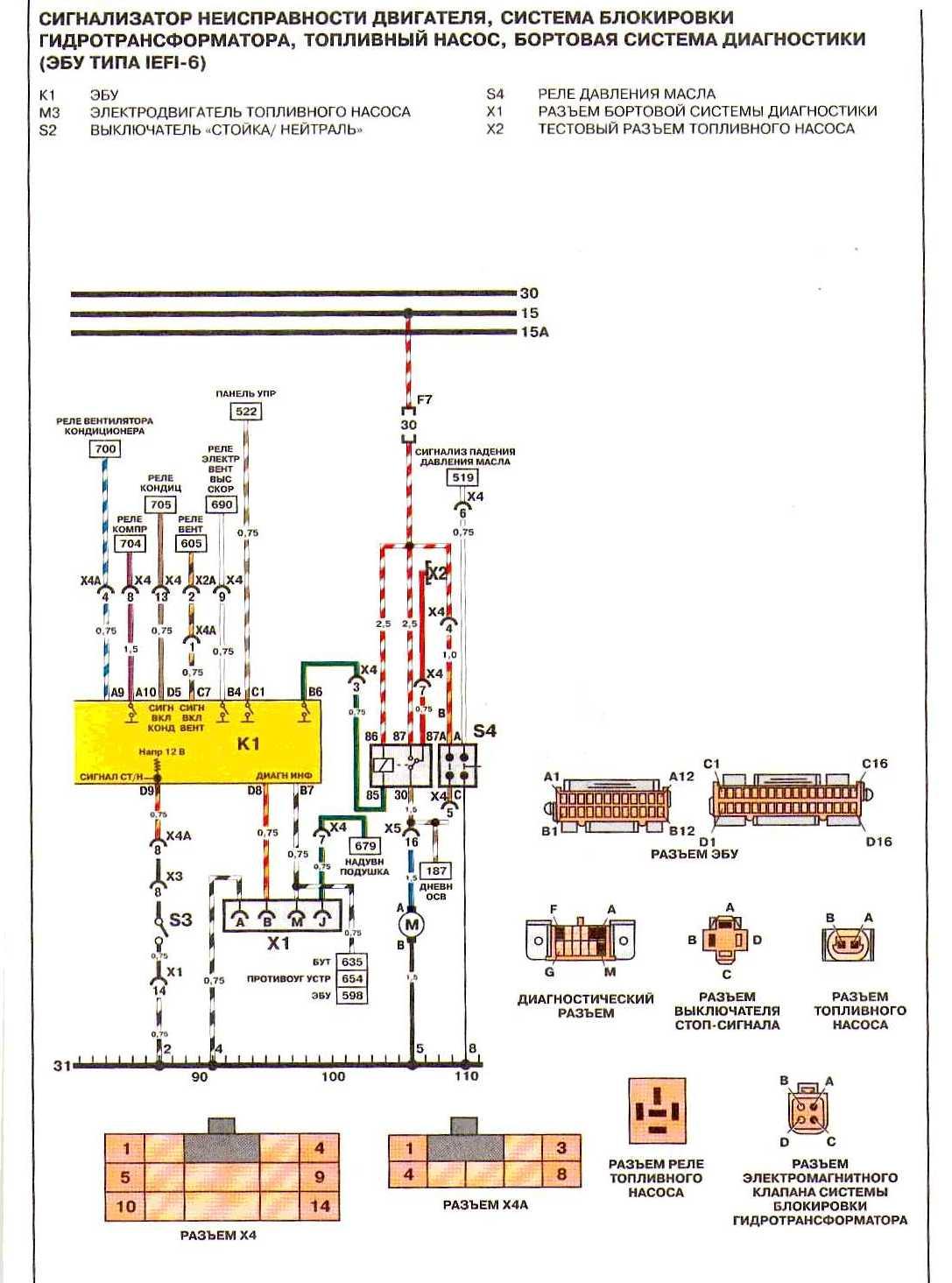 Датчик положения дроссельной заслонки схема фото 529
